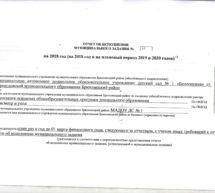 Отчет о выполнении муниципального задания за 2018 год